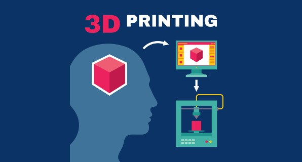 3d-printing-in-manufacturing-productimize