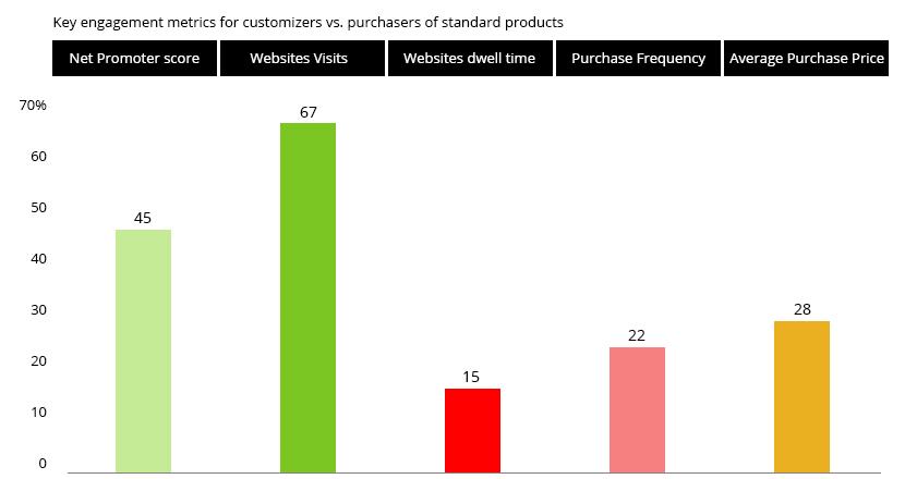 productimize-chart