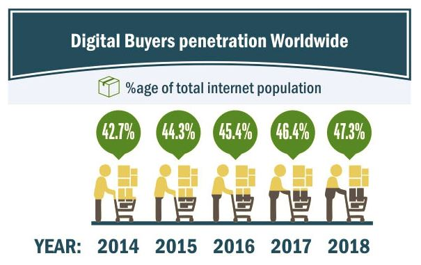 ecommerce-trends-2017